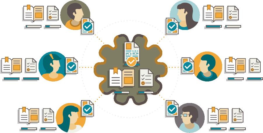 LearningAge e-learning rendszer